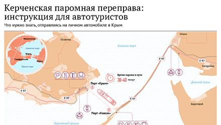 Керченская переправа: инструкция для автотуриста