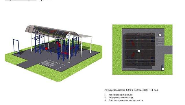 Тип малобюджетных спортивных площадок по месту жительства для подготовки и сдачи норм ГТО