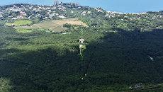 Окрестности горы Ай-Петри