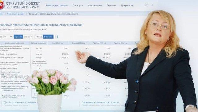 Вторая часть фильма о финансовой системе Республики Крым