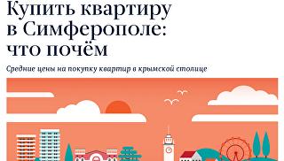 Купить квартиру в Симферополе: что почем