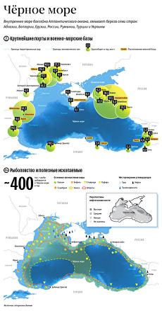Что таит в себе Черное море