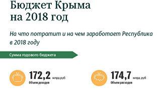 Крымский бюджет-2018: на что потратят и на чем заработают
