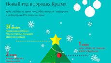 Новый год в городах Крыма