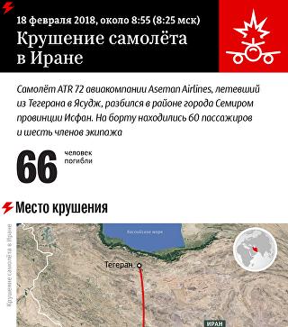Крушение самолета в Иране