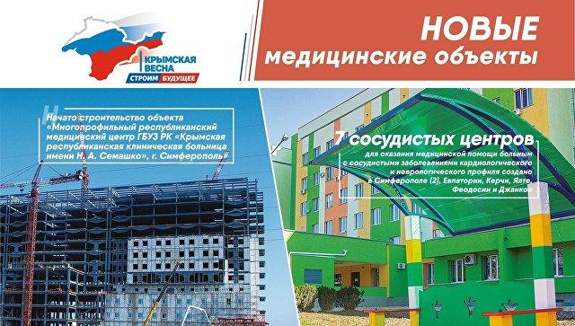 Плакат, представленный на выставке Крымская весна. Строим будущее