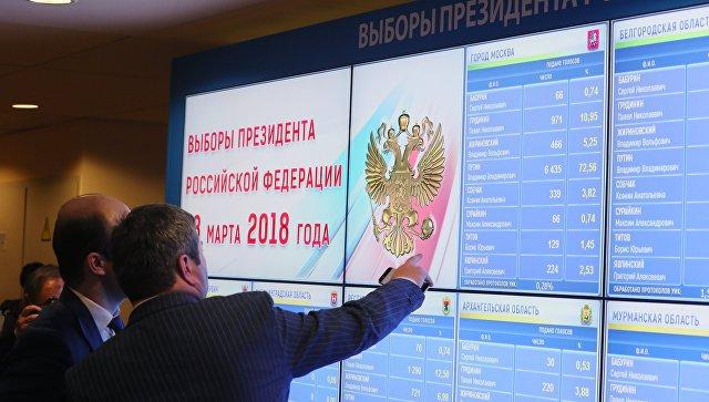 Информационный центр ЦИК РФ